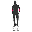 肘(ひじ)