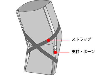 knee-img4-2
