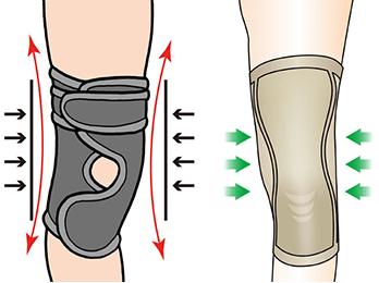 knee-img6-2