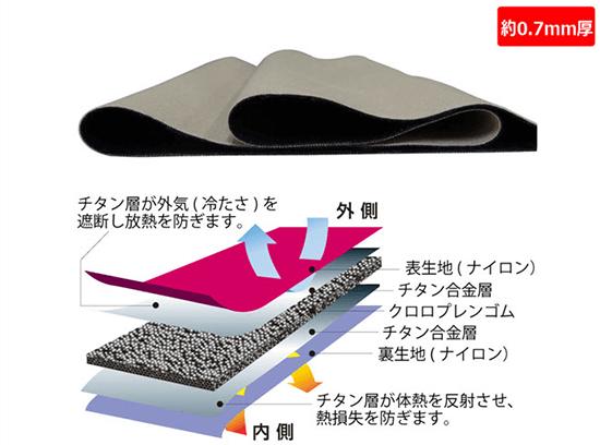 material-img2